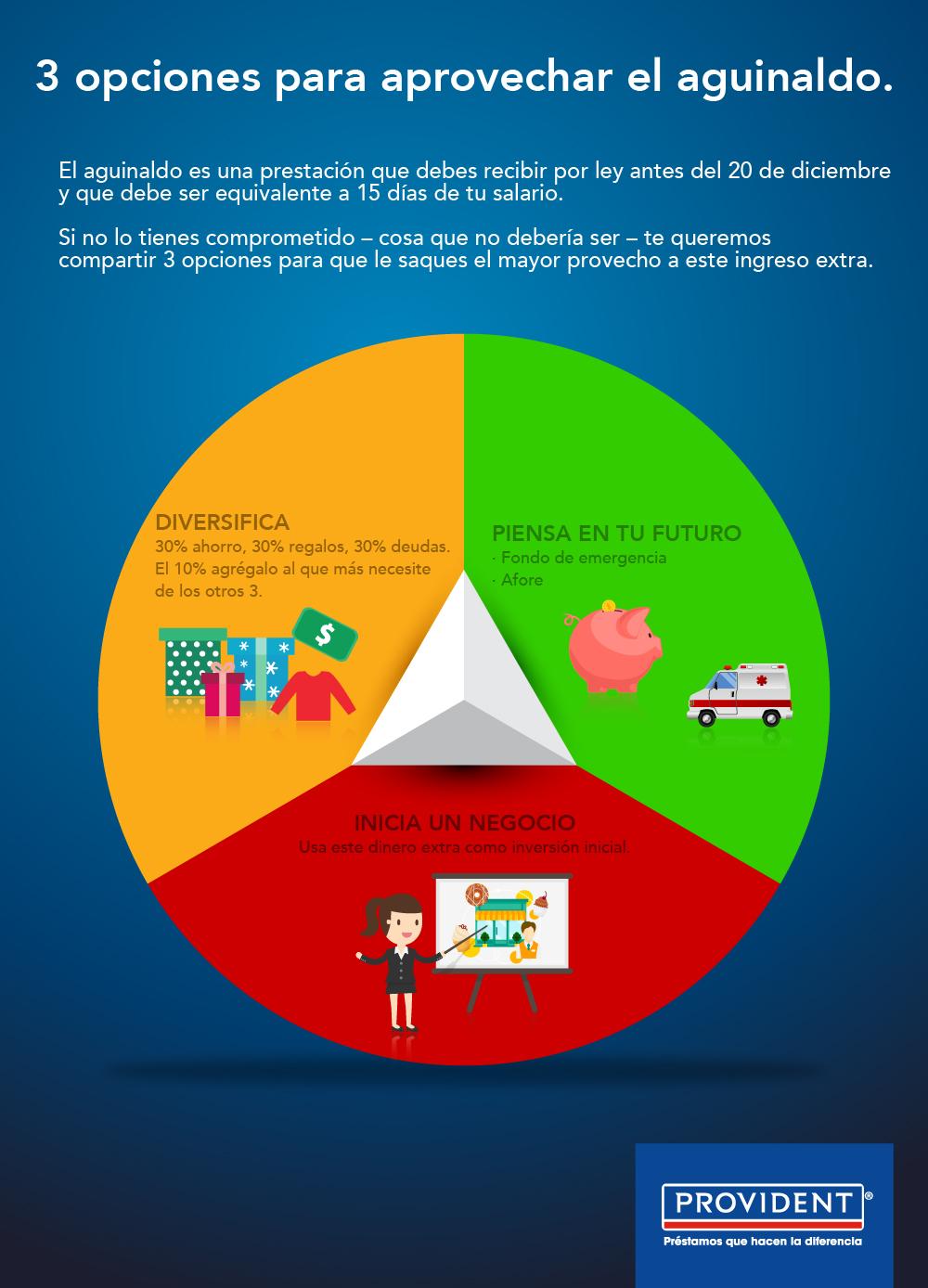 Provident-Infografía-3