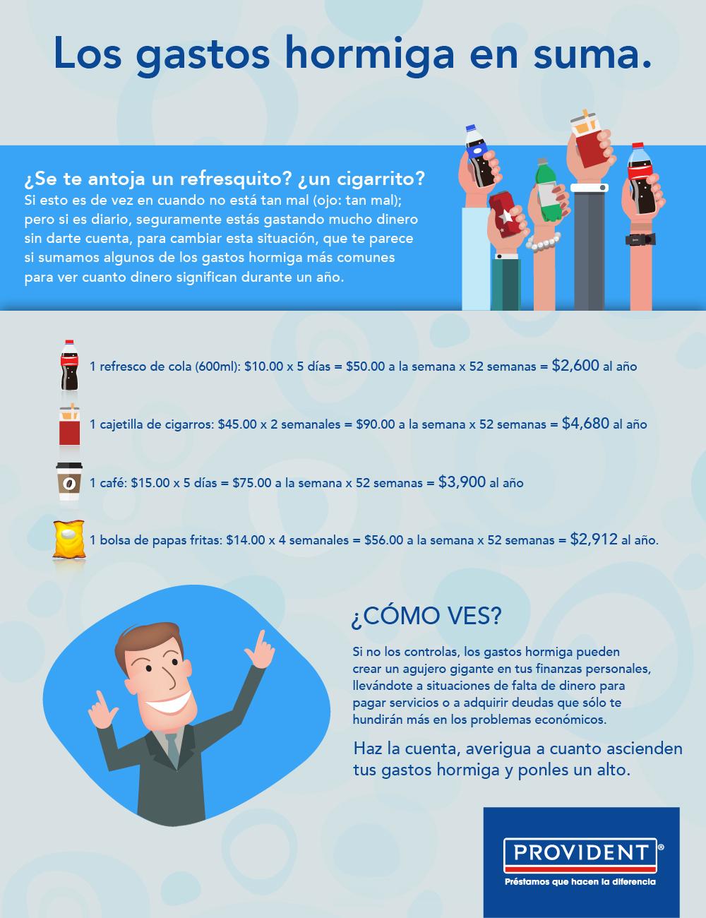 Infografia_Gastos_Hormiga