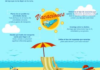 Tips para planear tu viaje de semana santa