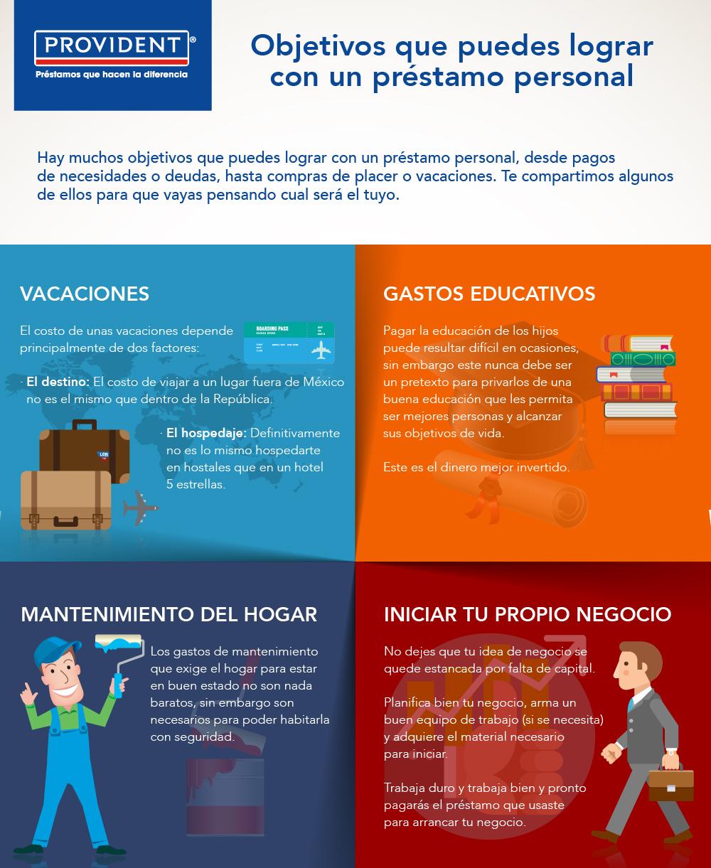 Objetivos para un préstamo personal