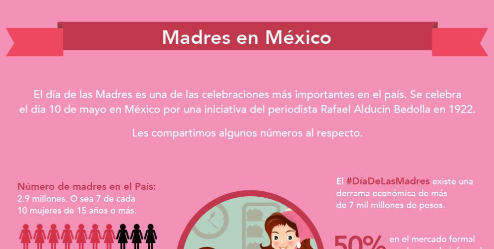 Infografía sobre el día de las madres